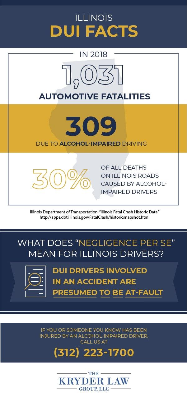 Illinois DUI Facts
